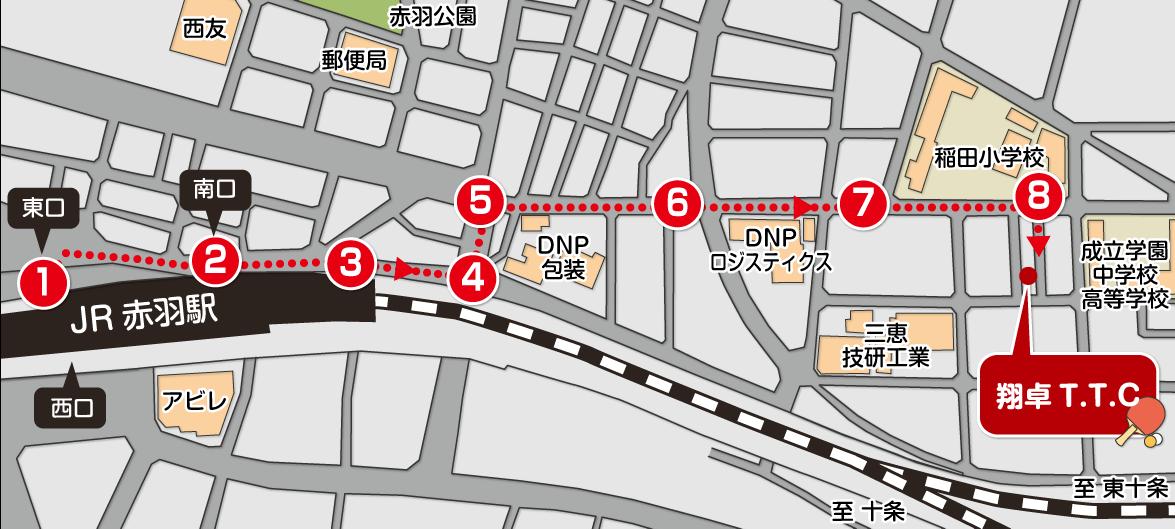 赤羽駅ルート