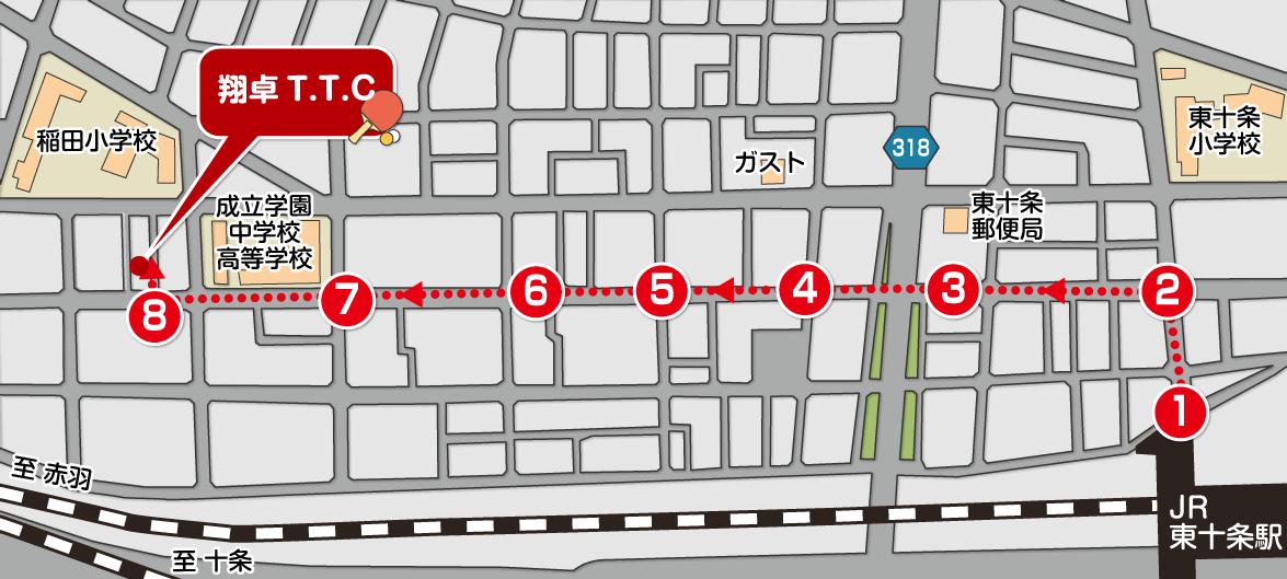東十条駅ルート